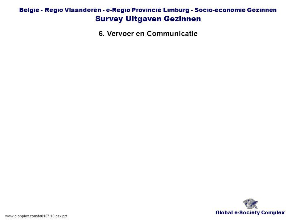 Global e-Society Complex België - Regio Vlaanderen - e-Regio Provincie Limburg - Socio-economie Gezinnen Survey Uitgaven Gezinnen 6.