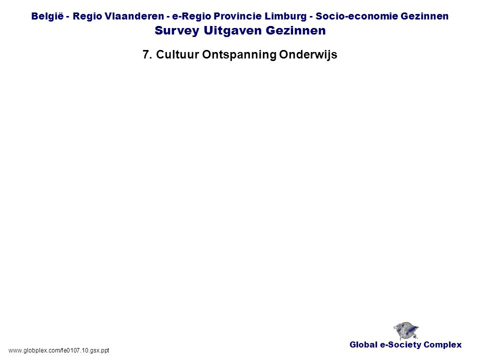 Global e-Society Complex België - Regio Vlaanderen - e-Regio Provincie Limburg - Socio-economie Gezinnen Survey Uitgaven Gezinnen 7.
