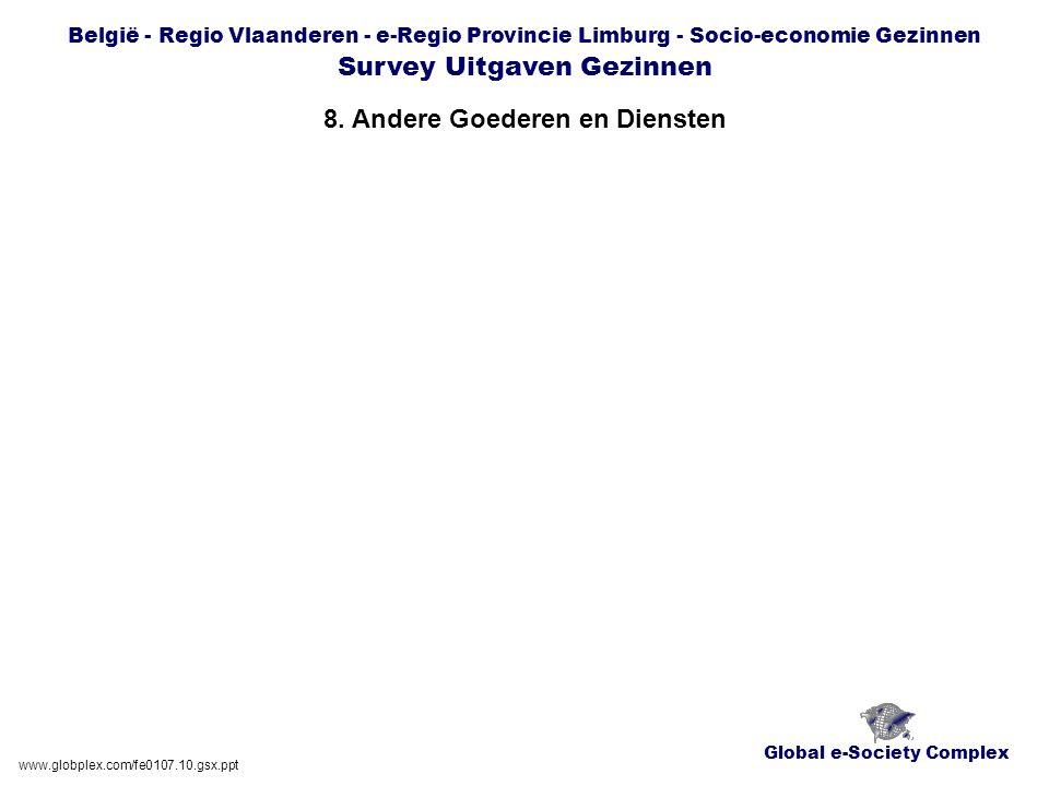Global e-Society Complex België - Regio Vlaanderen - e-Regio Provincie Limburg - Socio-economie Gezinnen Survey Uitgaven Gezinnen 8.