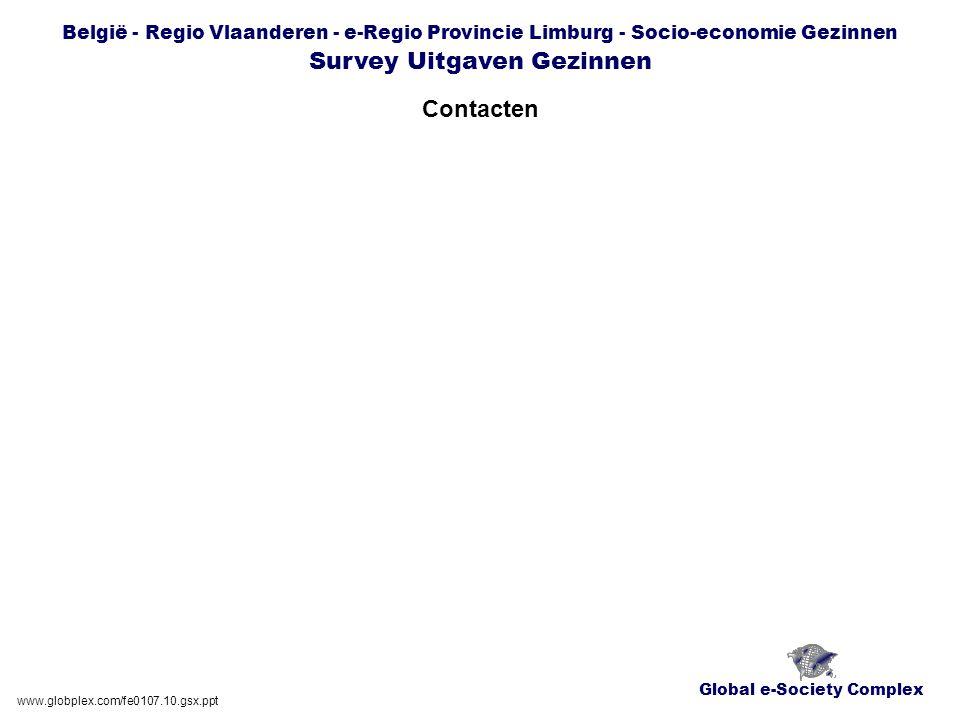 Global e-Society Complex België - Regio Vlaanderen - e-Regio Provincie Limburg - Socio-economie Gezinnen Survey Uitgaven Gezinnen Contacten www.globplex.com/fe0107.10.gsx.ppt