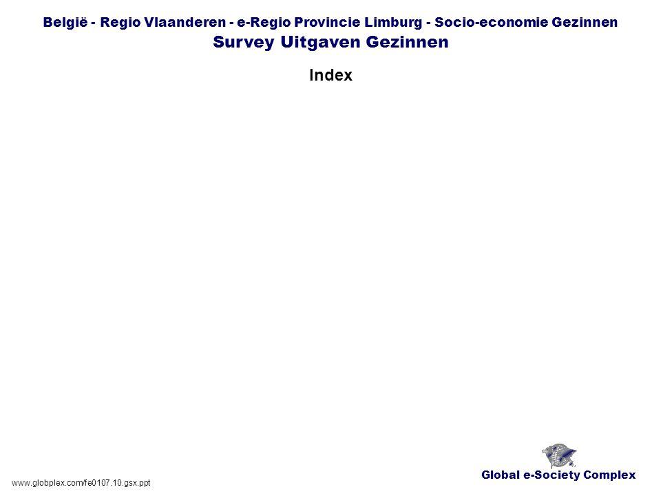 Global e-Society Complex België - Regio Vlaanderen - e-Regio Provincie Limburg - Socio-economie Gezinnen Survey Uitgaven Gezinnen Index www.globplex.com/fe0107.10.gsx.ppt