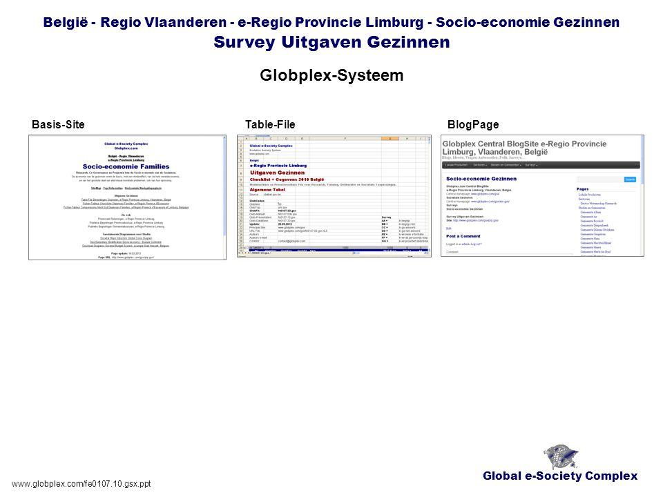 Global e-Society Complex België - Regio Vlaanderen - e-Regio Provincie Limburg - Socio-economie Gezinnen Survey Uitgaven Gezinnen Globplex-Systeem www.globplex.com/fe0107.10.gsx.ppt Basis-SiteTable-FileBlogPage