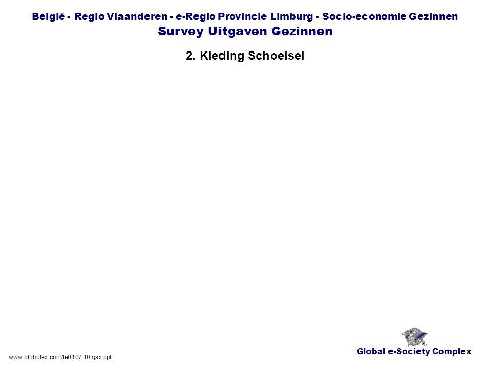 Global e-Society Complex België - Regio Vlaanderen - e-Regio Provincie Limburg - Socio-economie Gezinnen Survey Uitgaven Gezinnen 2.