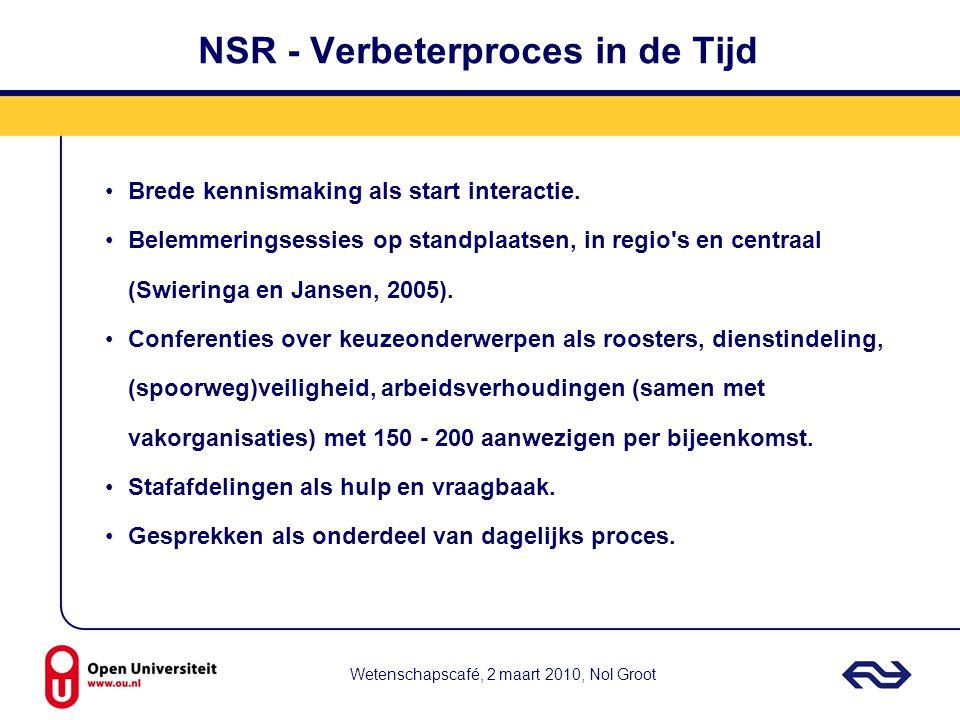 Wetenschapscafé, 2 maart 2010, Nol Groot NSR - Verbeterproces in de Tijd Brede kennismaking als start interactie. Belemmeringsessies op standplaatsen,