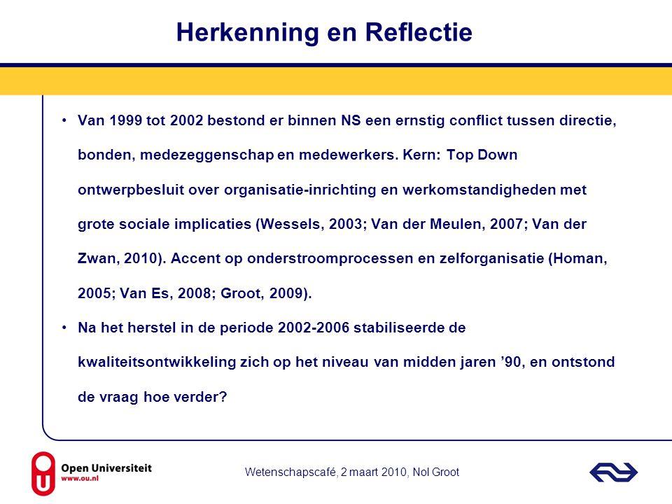 Wetenschapscafé, 2 maart 2010, Nol Groot Herkenning en Reflectie Van 1999 tot 2002 bestond er binnen NS een ernstig conflict tussen directie, bonden,