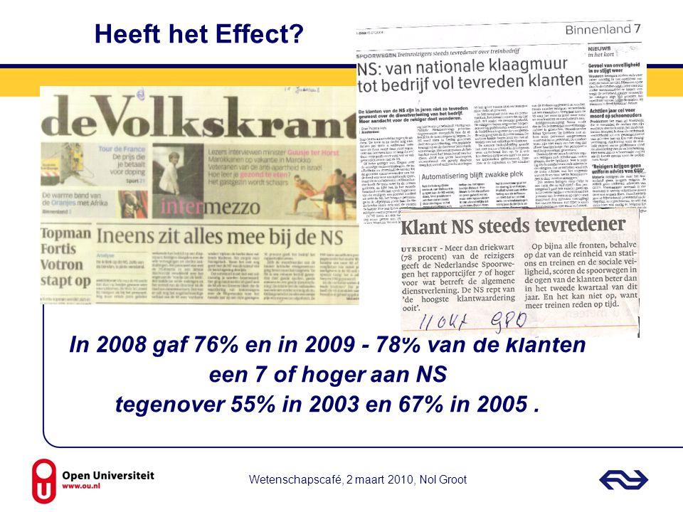Wetenschapscafé, 2 maart 2010, Nol Groot Heeft het Effect? In 2008 gaf 76% en in 2009 - 78% van de klanten een 7 of hoger aan NS tegenover 55% in 2003