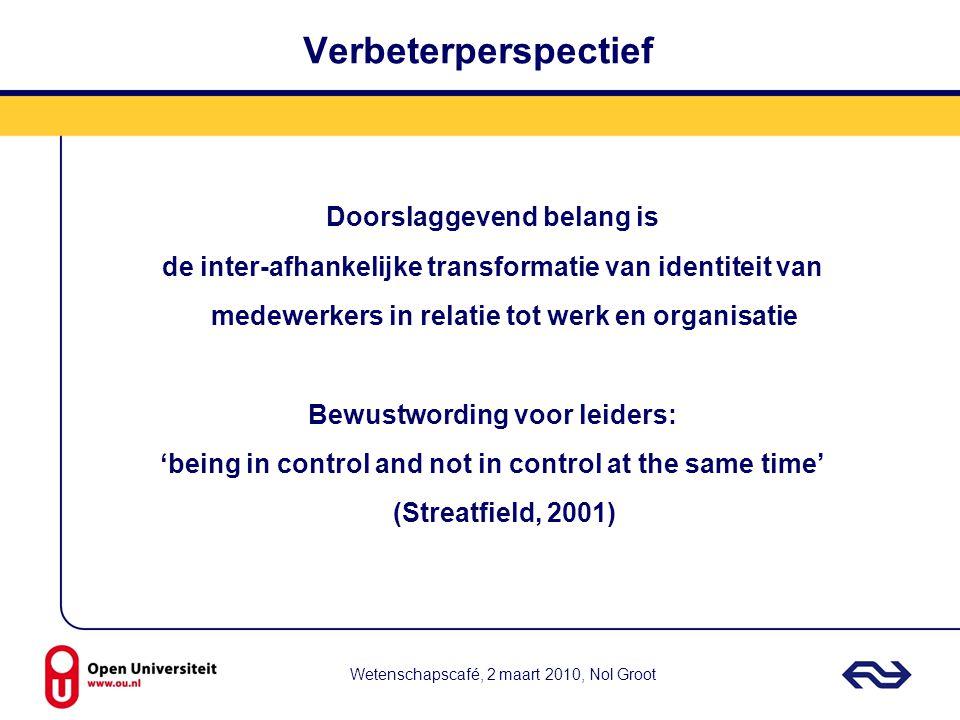 Wetenschapscafé, 2 maart 2010, Nol Groot Verbeterperspectief Doorslaggevend belang is de inter-afhankelijke transformatie van identiteit van medewerke