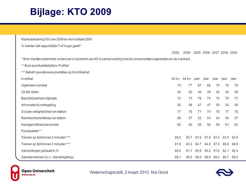 Bijlage: KTO 2009 Wetenschapscafé, 2 maart 2010, Nol Groot Klantwaardering NS over 2009 en 4e kwartaal 2009 % klanten dat rapportcijfer 7 of hoger gee