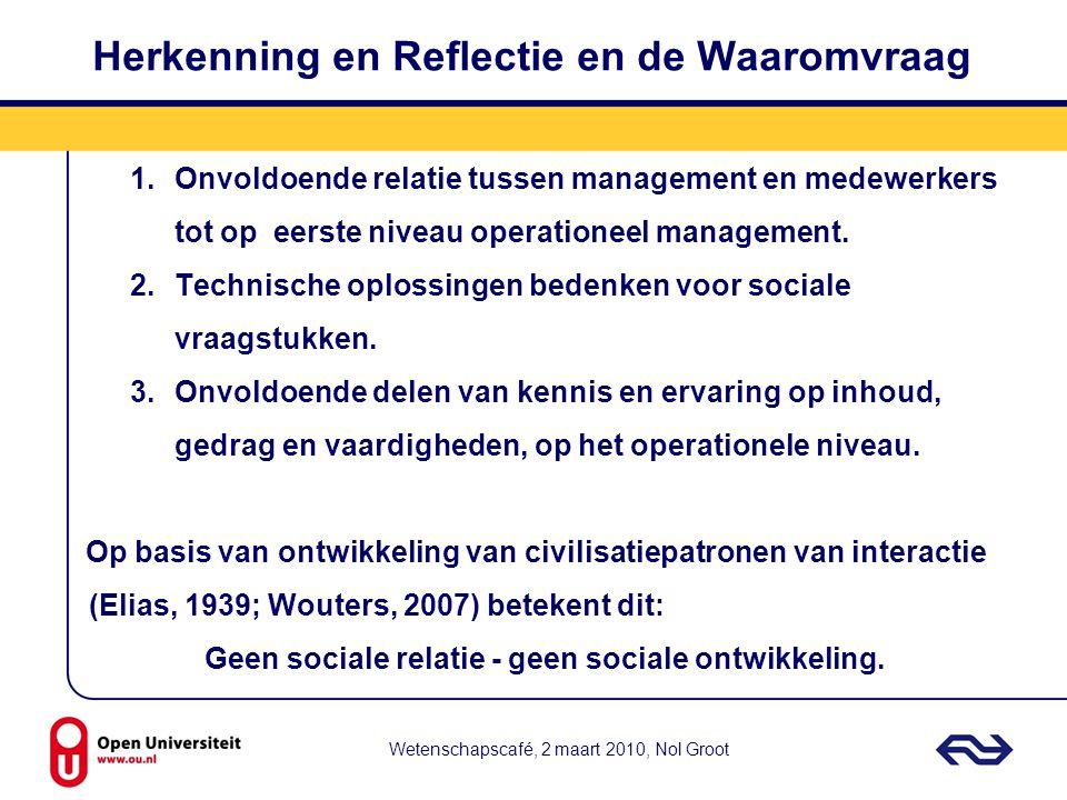 Wetenschapscafé, 2 maart 2010, Nol Groot Herkenning en Reflectie en de Waaromvraag 1.Onvoldoende relatie tussen management en medewerkers tot op eerst