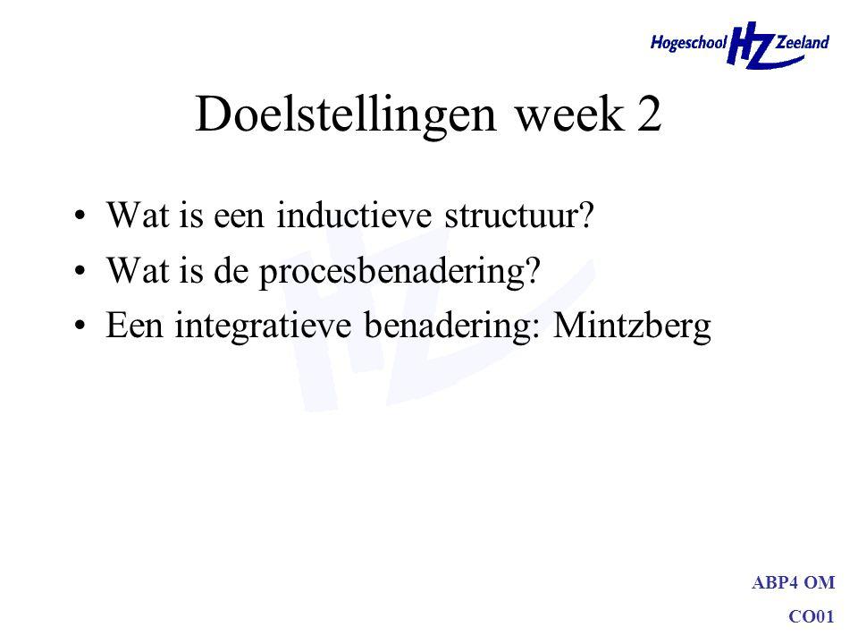 ABP4 OM CO01 Doelstellingen week 2 Wat is een inductieve structuur? Wat is de procesbenadering? Een integratieve benadering: Mintzberg