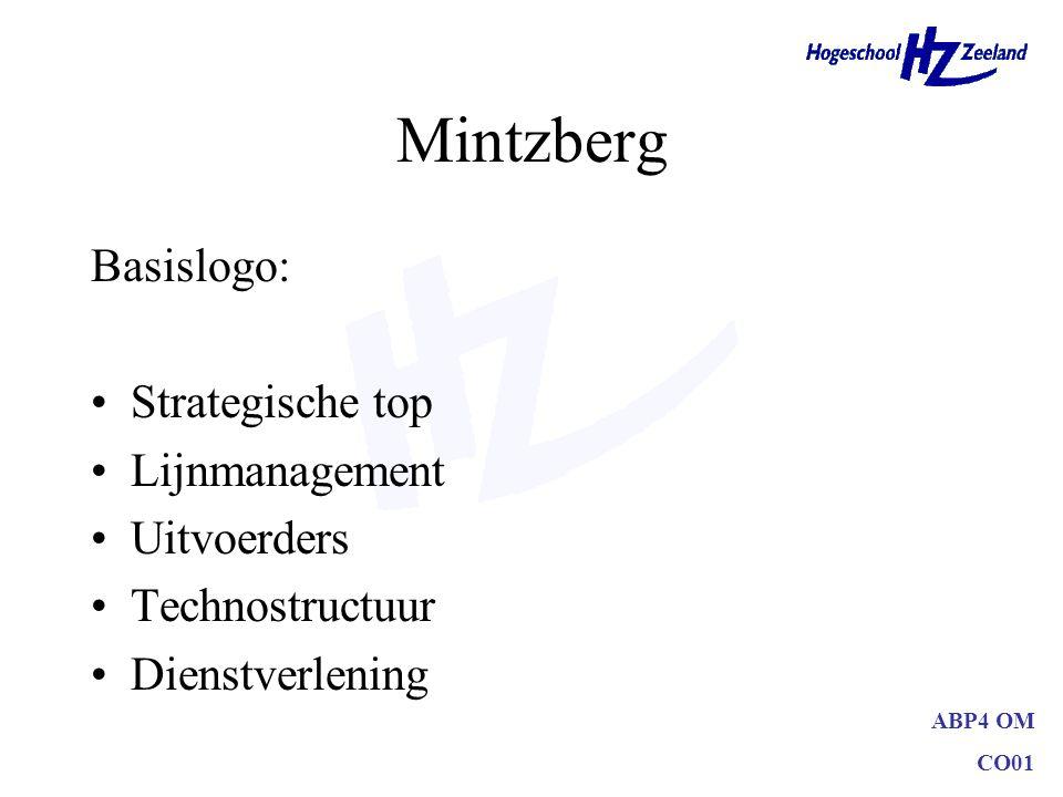 ABP4 OM CO01 Mintzberg Basislogo: Strategische top Lijnmanagement Uitvoerders Technostructuur Dienstverlening