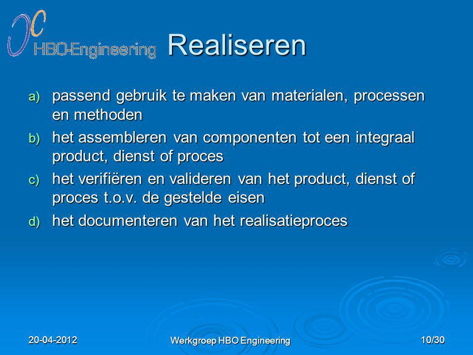 Realiseren a) passend gebruik te maken van materialen, processen en methoden b) het assembleren van componenten tot een integraal product, dienst of p