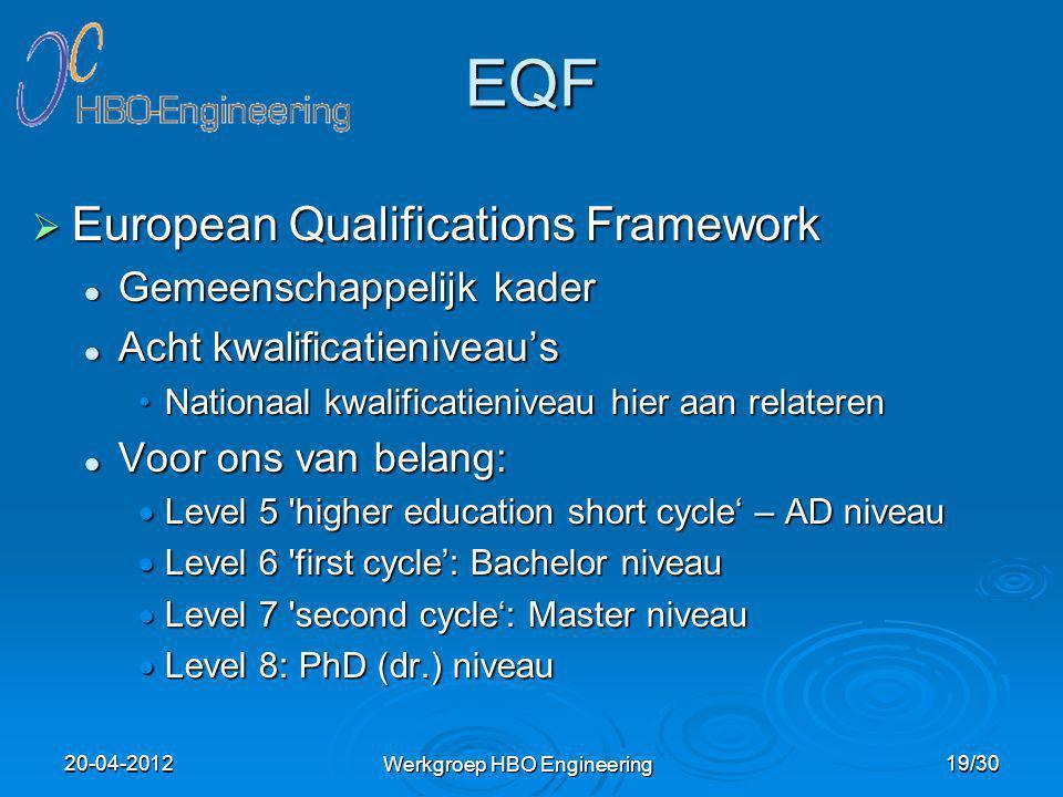 EQF  European Qualifications Framework Gemeenschappelijk kader Gemeenschappelijk kader Acht kwalificatieniveau's Acht kwalificatieniveau's Nationaal