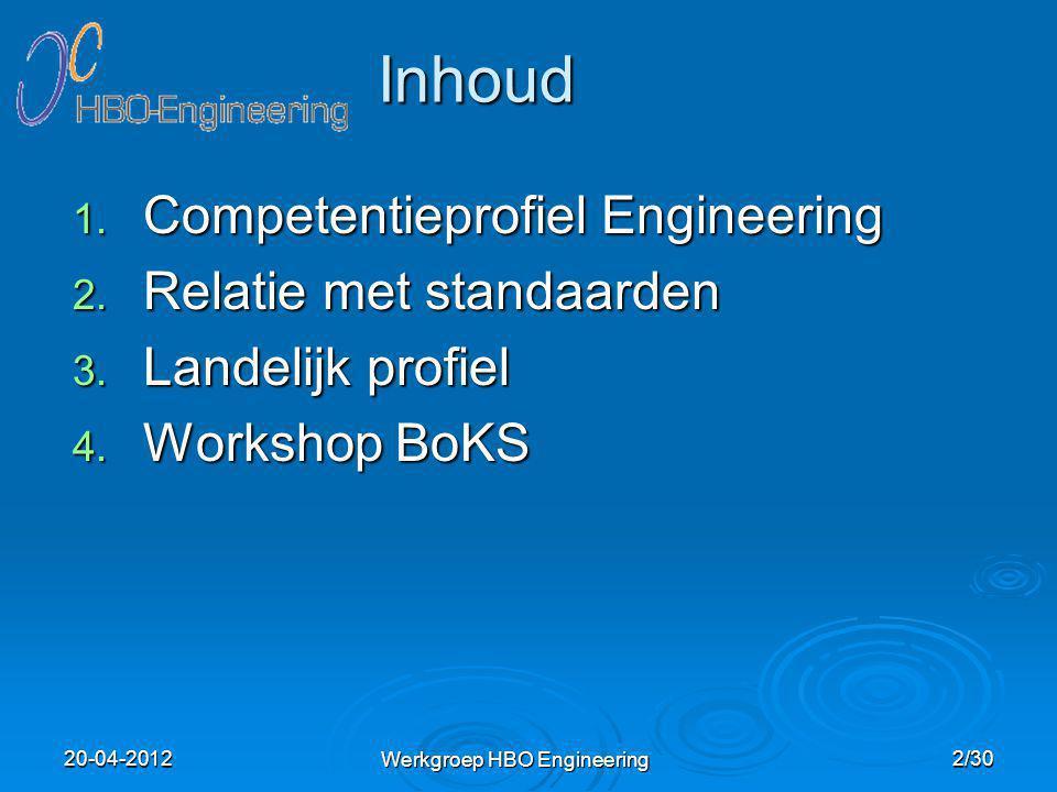 Inhoud 1. Competentieprofiel Engineering 2. Relatie met standaarden 3. Landelijk profiel 4. Workshop BoKS Werkgroep HBO Engineering 2/3020-04-2012