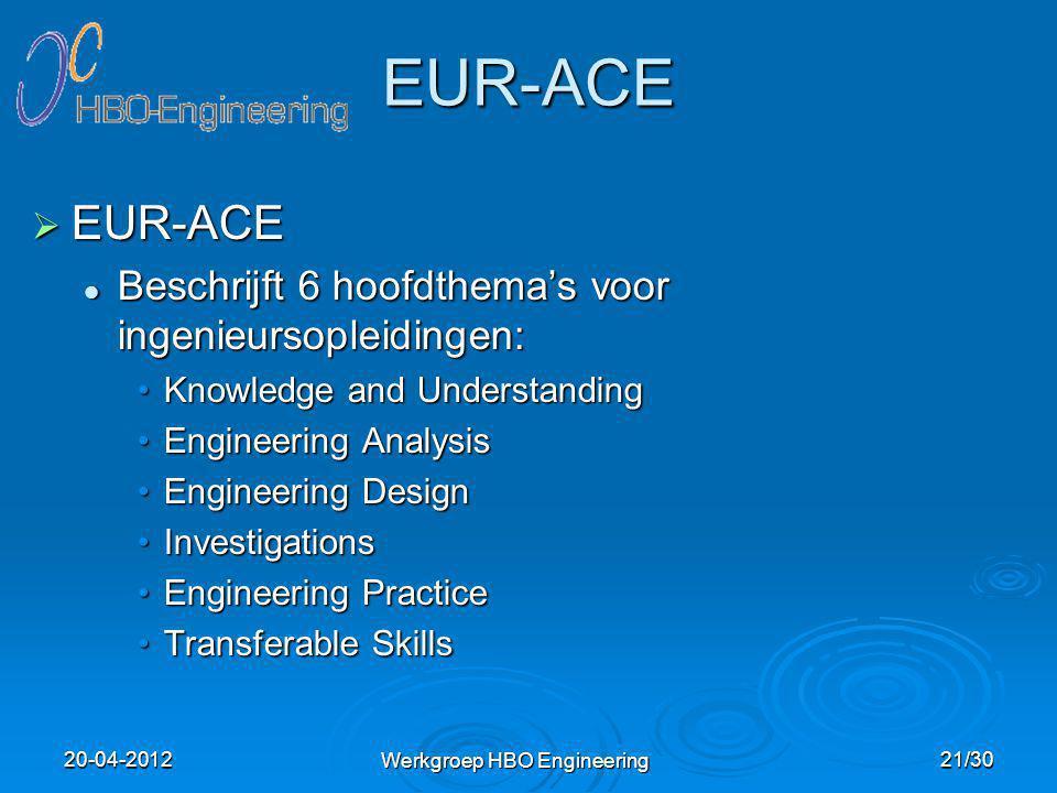 EUR-ACE  EUR-ACE Beschrijft 6 hoofdthema's voor ingenieursopleidingen: Beschrijft 6 hoofdthema's voor ingenieursopleidingen: Knowledge and Understand