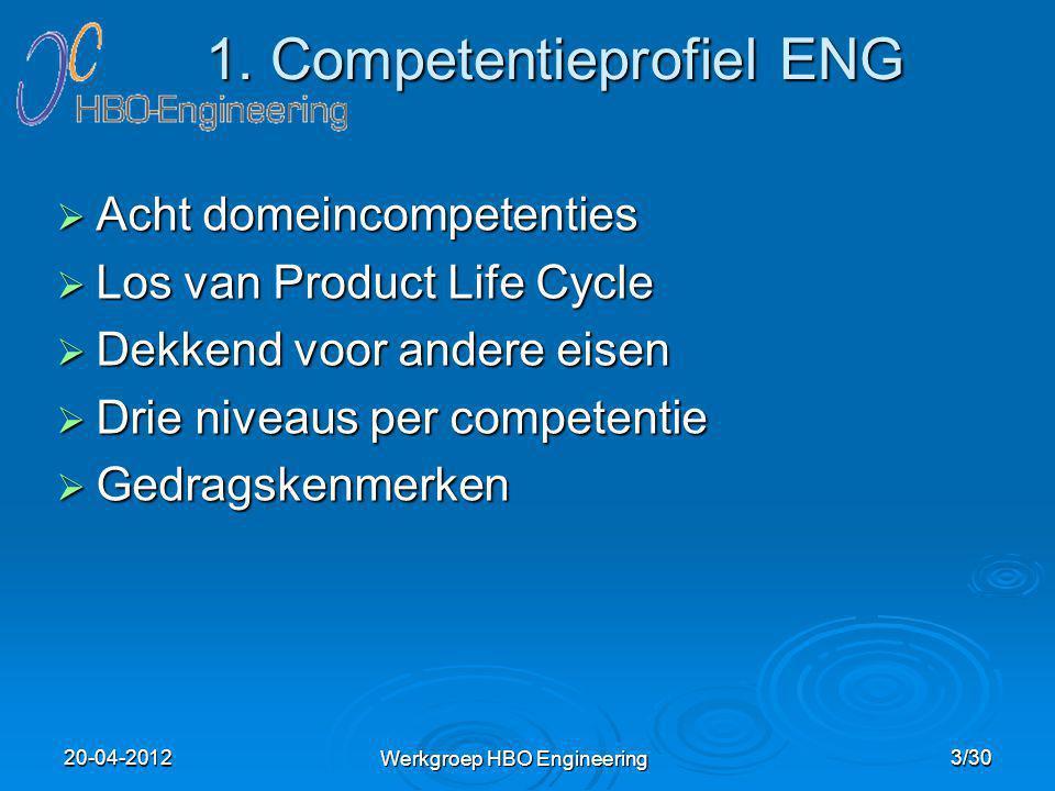 1. Competentieprofiel ENG  Acht domeincompetenties  Los van Product Life Cycle  Dekkend voor andere eisen  Drie niveaus per competentie  Gedragsk