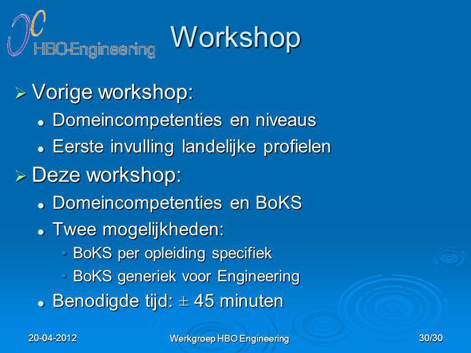 Workshop  Vorige workshop: Domeincompetenties en niveaus Domeincompetenties en niveaus Eerste invulling landelijke profielen Eerste invulling landeli