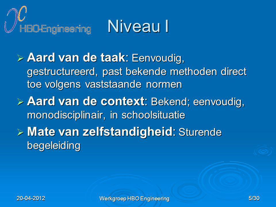 Niveau I  Aard van de taak: Eenvoudig, gestructureerd, past bekende methoden direct toe volgens vaststaande normen  Aard van de context: Bekend; een