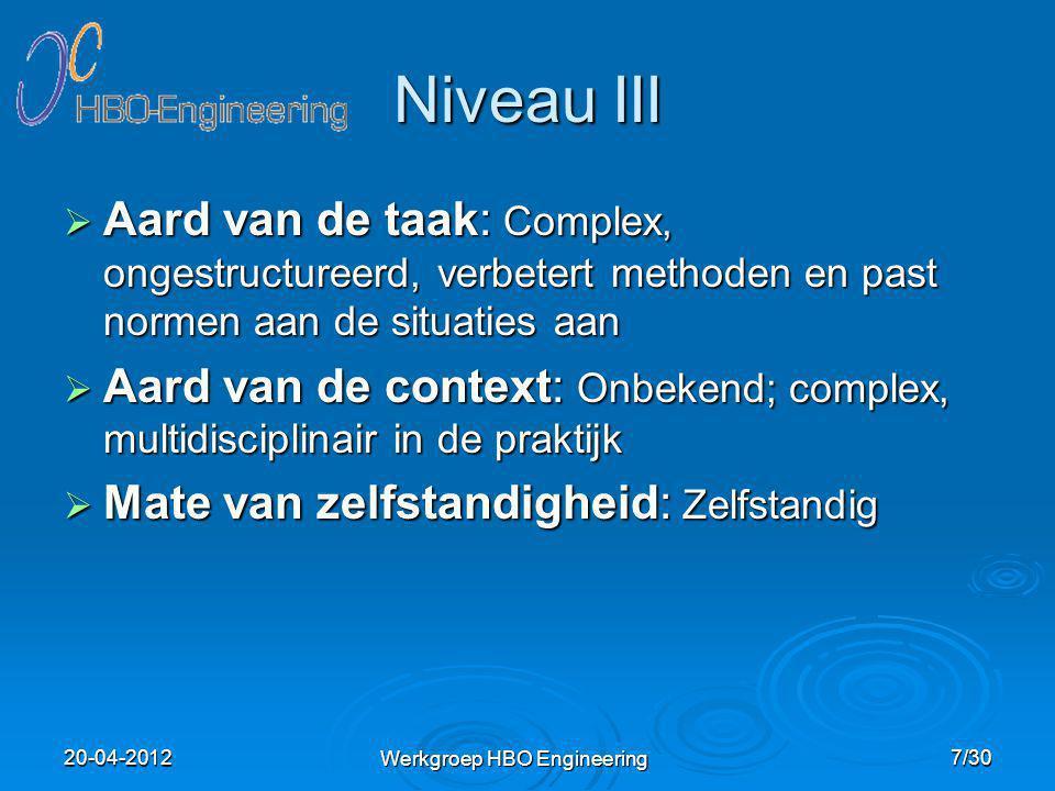 Niveau III  Aard van de taak: Complex, ongestructureerd, verbetert methoden en past normen aan de situaties aan  Aard van de context: Onbekend; comp
