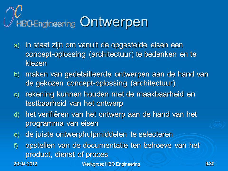 Ontwerpen a) in staat zijn om vanuit de opgestelde eisen een concept-oplossing (architectuur) te bedenken en te kiezen b) maken van gedetailleerde ont