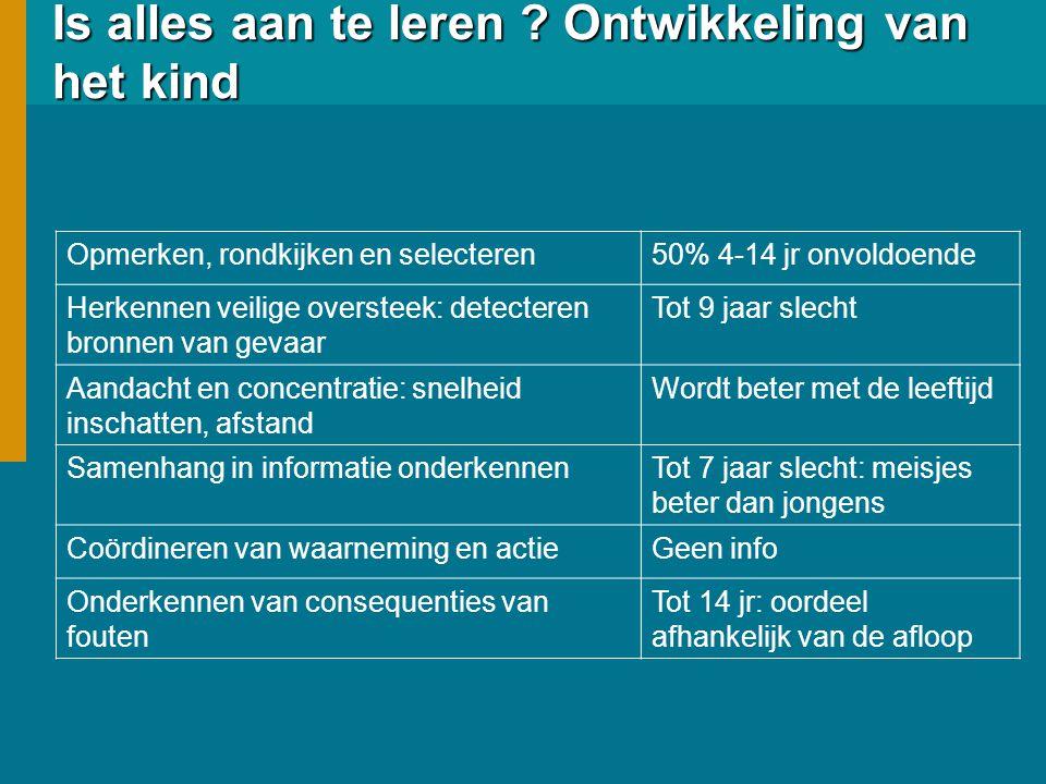 Wat kan educatie op school Aandacht voor het probleem Regels Gevaren: bijv kennis effecten over drugs/alcohol Herkennen van groepsdruk