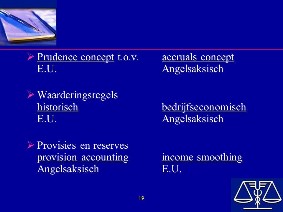 19  Prudence concept t.o.v. accruals concept E.U. Angelsaksisch  Waarderingsregels historisch bedrijfseconomisch E.U. Angelsaksisch  Provisies en r