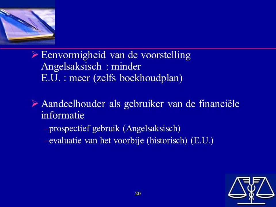 20  Eenvormigheid van de voorstelling Angelsaksisch : minder E.U. : meer (zelfs boekhoudplan)  Aandeelhouder als gebruiker van de financiële informa