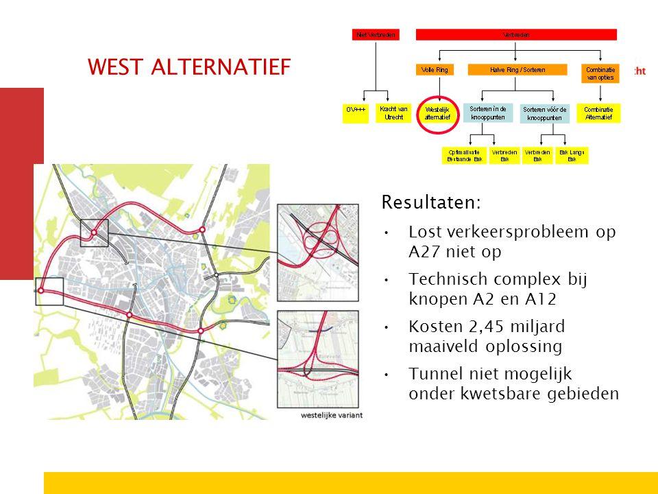 WEST ALTERNATIEF Resultaten: Lost verkeersprobleem op A27 niet op Technisch complex bij knopen A2 en A12 Kosten 2,45 miljard maaiveld oplossing Tunnel