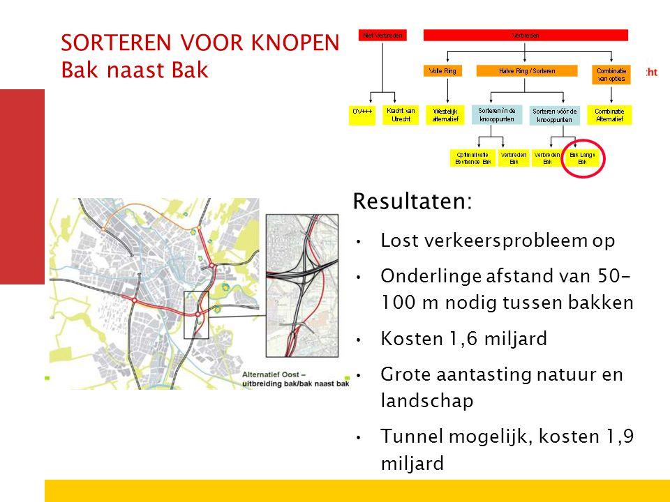 SORTEREN VOOR KNOPEN Bak naast Bak Resultaten: Lost verkeersprobleem op Onderlinge afstand van 50- 100 m nodig tussen bakken Kosten 1,6 miljard Grote