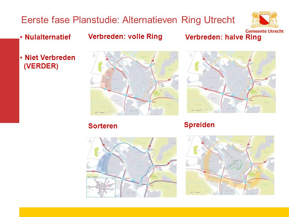 Sorteren Spreiden Verbreden: volle Ring Verbreden: halve Ring Eerste fase Planstudie: Alternatieven Ring Utrecht Nulalternatief Niet Verbreden (VERDER