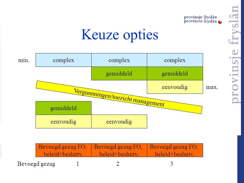 Keuze opties complex Vergunnningen/toezicht management Bevoegd gezag FO, beleid+besluitv. complex gemiddeld eenvoudig gemiddeld Bevoegd gezag FO, bele