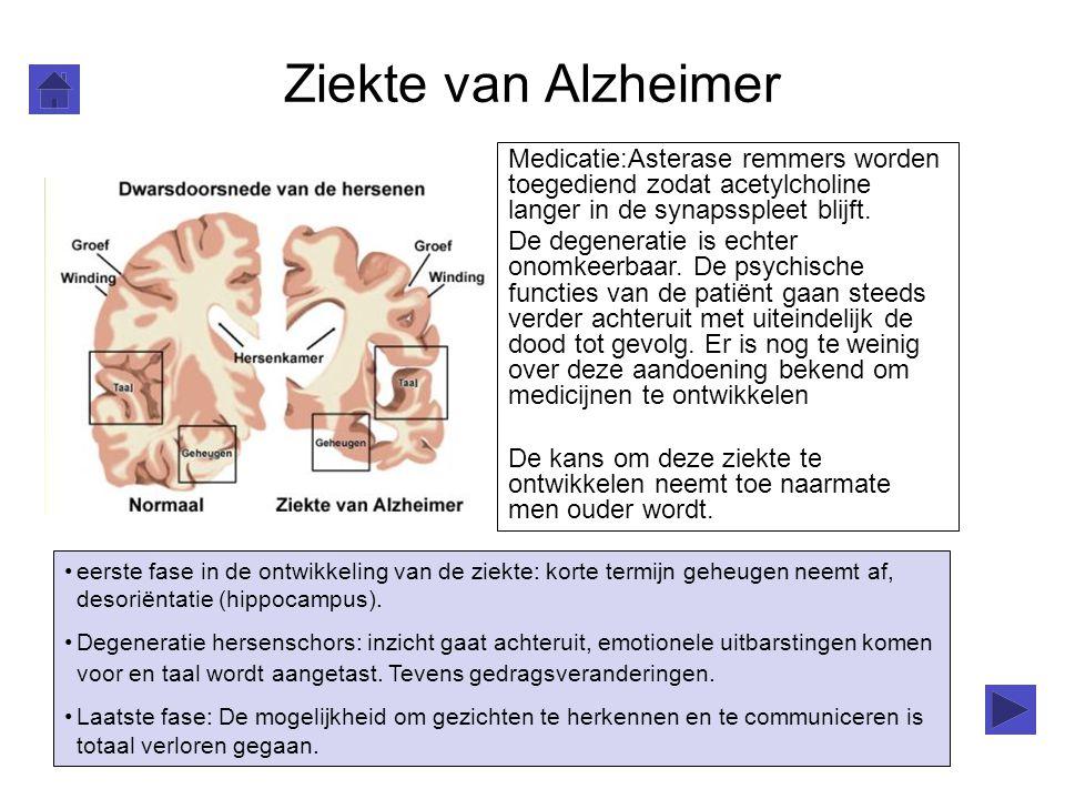 Ziekte van Alzheimer Medicatie:Asterase remmers worden toegediend zodat acetylcholine langer in de synapsspleet blijft. De degeneratie is echter onomk