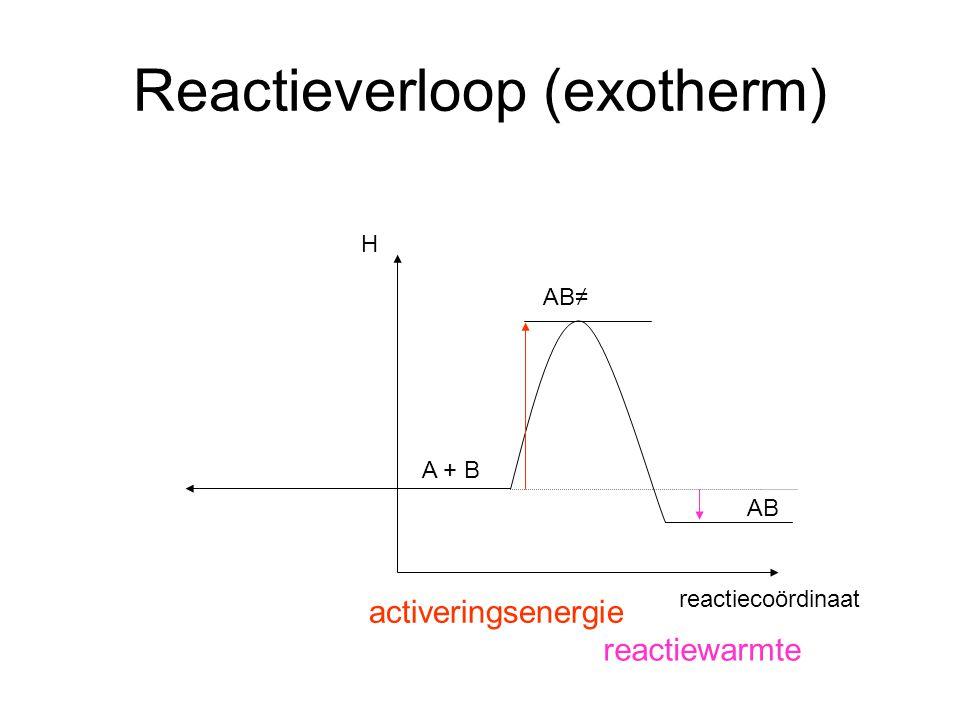 Reactieverloop (exotherm) activeringsenergie reactiewarmte A + B AB≠ AB reactiecoördinaat H
