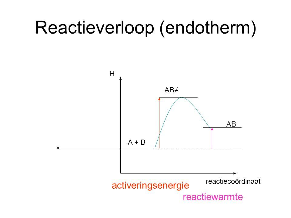 Reactieverloop (endotherm) activeringsenergie reactiewarmte A + B AB≠ AB reactiecoördinaat H
