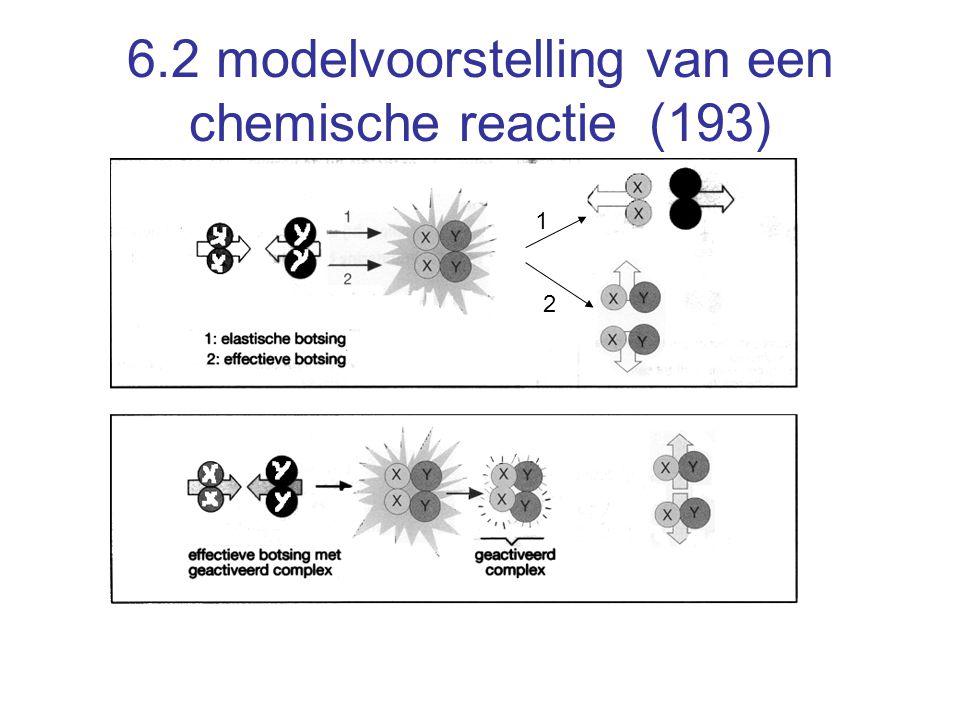 6.2 modelvoorstelling van een chemische reactie (193) 1 2