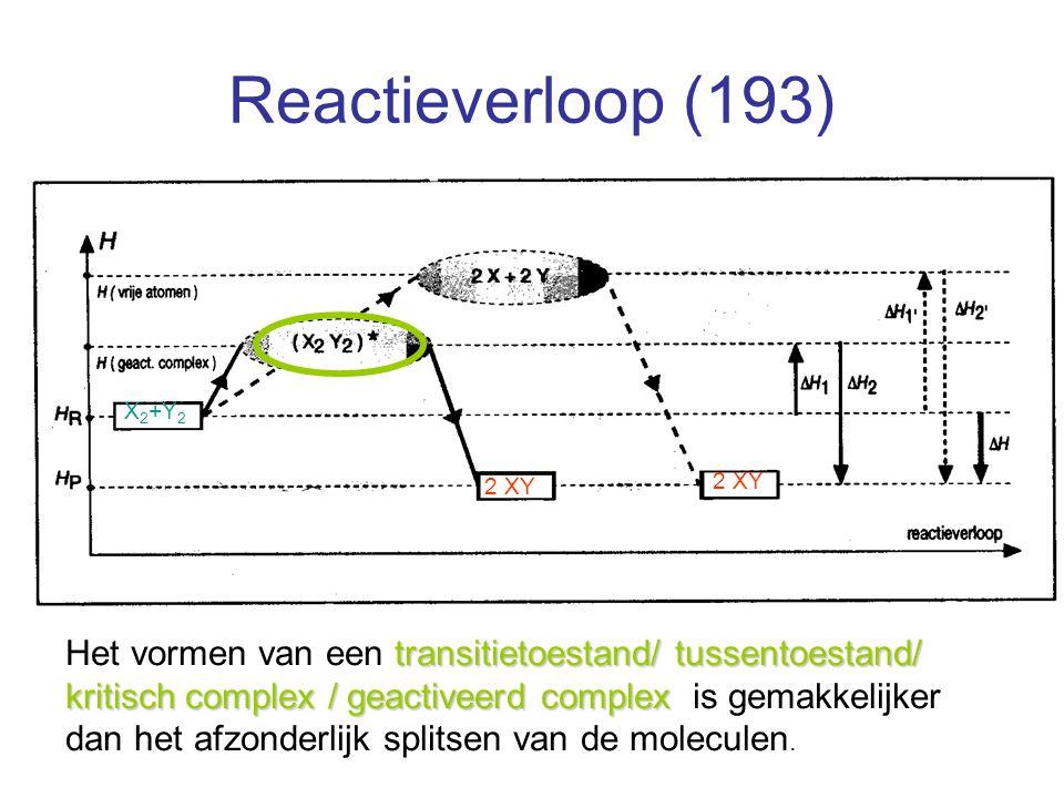 Reactieverloop (193) X 2 +Y 2 2 XY transitietoestand/ tussentoestand/ kritisch complex / geactiveerd complex Het vormen van een transitietoestand/ tus