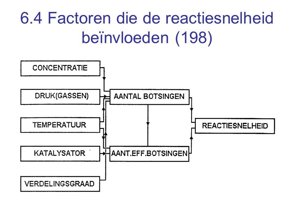 6.4 Factoren die de reactiesnelheid beïnvloeden (198)