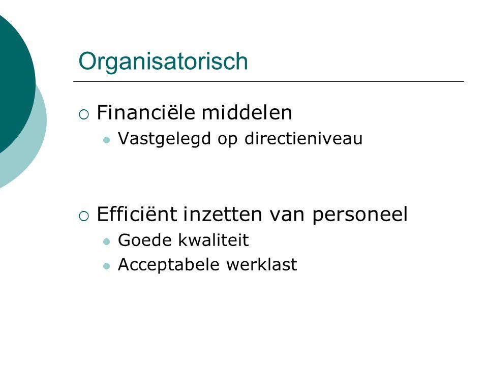 Organisatorisch  Financiële middelen Vastgelegd op directieniveau  Efficiënt inzetten van personeel Goede kwaliteit Acceptabele werklast