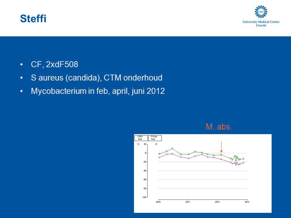 Steffi CF, 2xdF508 S aureus (candida), CTM onderhoud Mycobacterium in feb, april, juni 2012 M. abs.