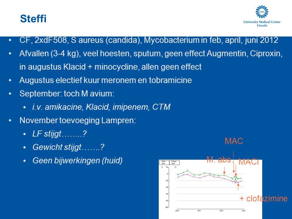 Steffi CF, 2xdF508, S aureus (candida), Mycobacterium in feb, april, juni 2012 Afvallen (3-4 kg), veel hoesten, sputum, geen effect Augmentin, Ciproxi