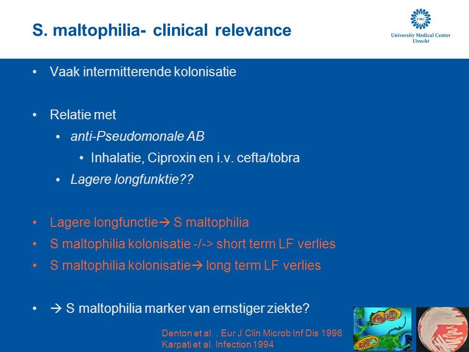 S. maltophilia- clinical relevance Vaak intermitterende kolonisatie Relatie met anti-Pseudomonale AB Inhalatie, Ciproxin en i.v. cefta/tobra Lagere lo