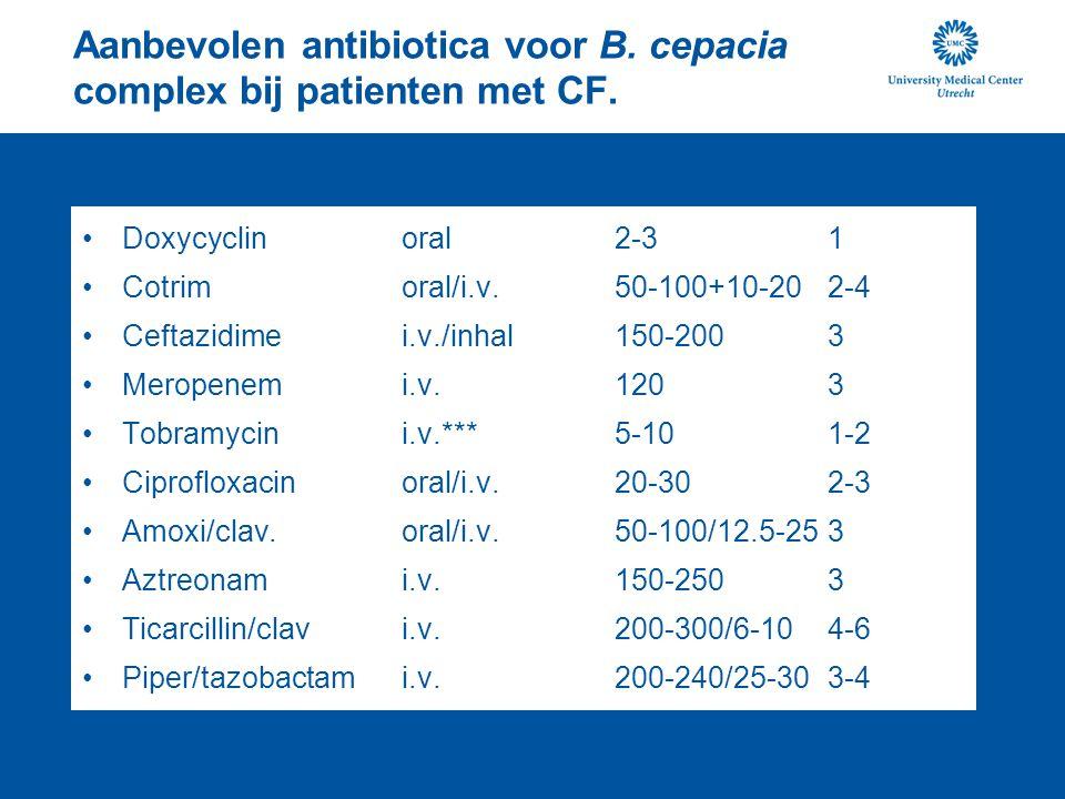 Aanbevolen antibiotica voor B. cepacia complex bij patienten met CF. Doxycyclinoral2-3 1 Cotrimoral/i.v.50-100+10-20 2-4 Ceftazidimei.v./inhal150-200