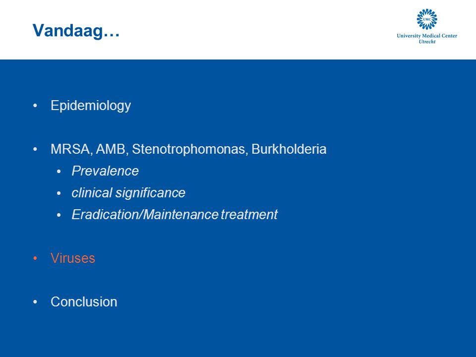 Vandaag… Epidemiology MRSA, AMB, Stenotrophomonas, Burkholderia Prevalence clinical significance Eradication/Maintenance treatment Viruses Conclusion