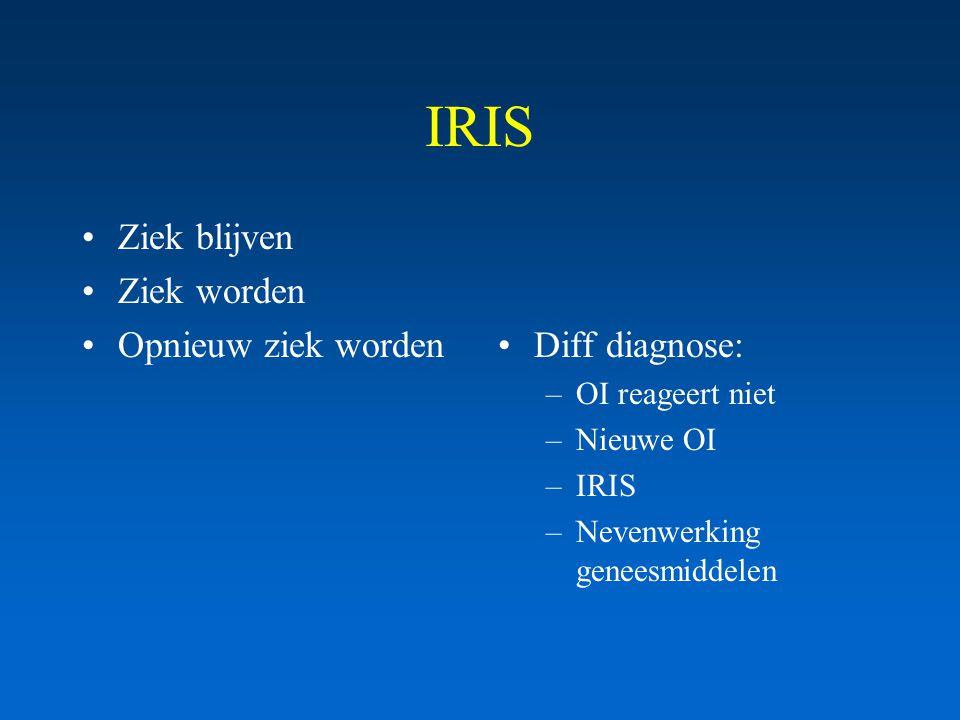 IRIS Ziek blijven Ziek worden Opnieuw ziek wordenDiff diagnose: –OI reageert niet –Nieuwe OI –IRIS –Nevenwerking geneesmiddelen