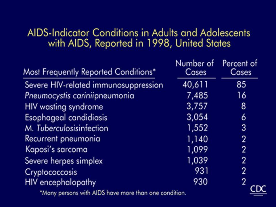 Pneumocystis jiroveci pneumonie Labo niet specifiek: LDH stijging, bloedgassen evtl desaturatie RX extreem variabel Diagnose: –Kliniek, RX –Uitsluiten andere –bronchoalveolaire lavage (zilverkleuring, IF, PCR)