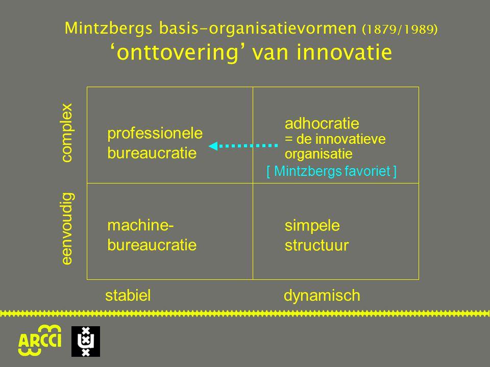 professionele bureaucratie machine- bureaucratie adhocratie = de innovatieve organisatie simpele structuur Mintzbergs basis-organisatievormen (1879/1989) 'onttovering' van innovatie [ Mintzbergs favoriet ] eenvoudig complex stabiel dynamisch