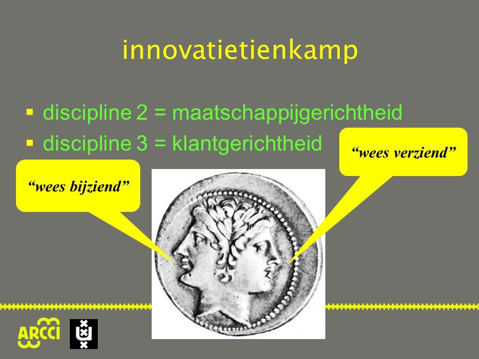 innovatietienkamp  discipline 2 = maatschappijgerichtheid  discipline 3 = klantgerichtheid wees bijziend wees verziend