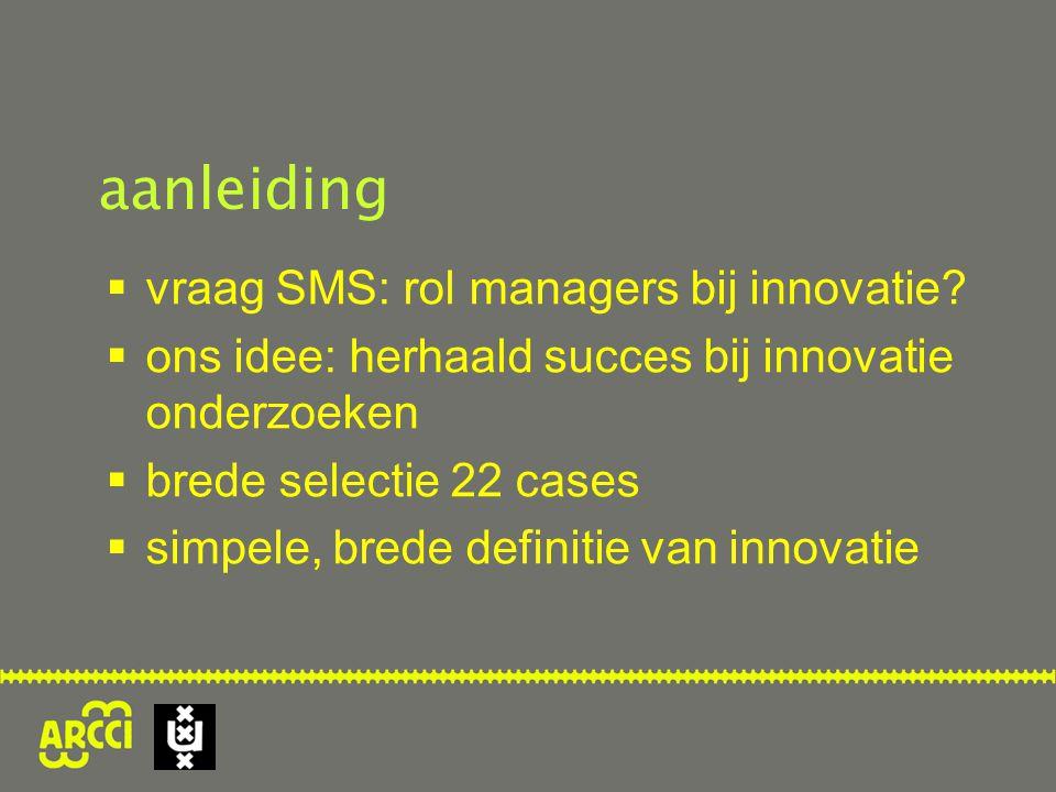 aanleiding  vraag SMS: rol managers bij innovatie?  ons idee: herhaald succes bij innovatie onderzoeken  brede selectie 22 cases  simpele, brede d