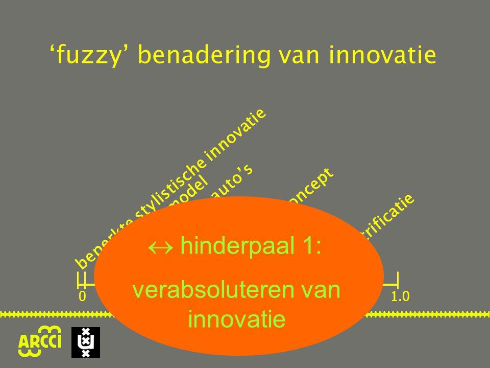 'fuzzy' benadering van innovatie 00.51.0 electrificatie beperkte stylistische innovatie nieuw automodelnieuwe soort auto'snieuw autoconcept internet 