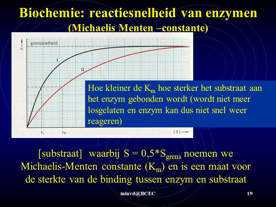 mlavd@BCEC19 Biochemie: reactiesnelheid van enzymen (Michaelis Menten –constante) [substraat] waarbij S = 0,5*S grens noemen we Michaelis-Menten const